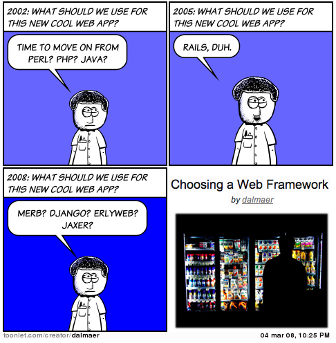 choosingwebframework